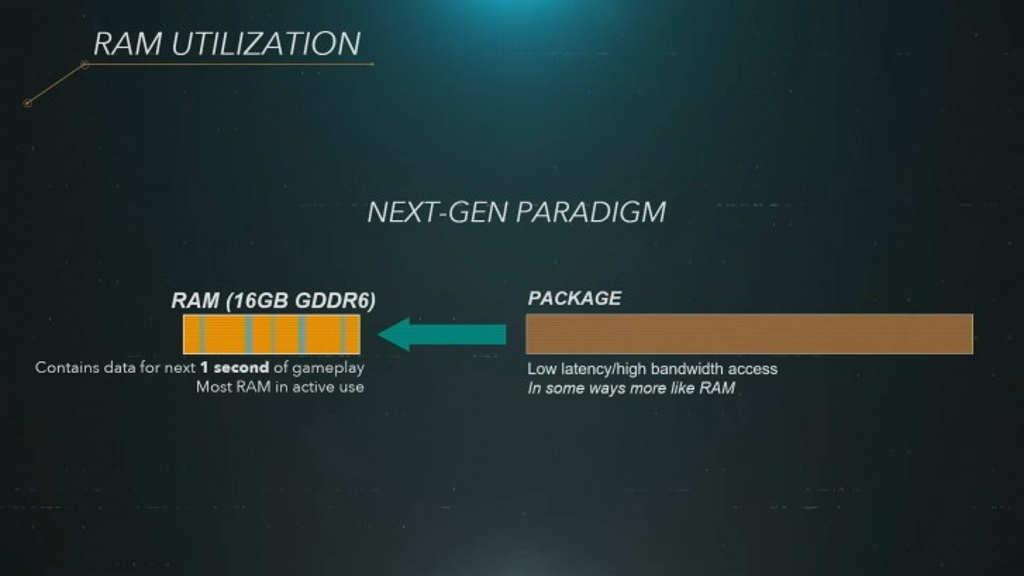 مقایسهای مختصر بین سختافزار کنسول PlayStation 5 و کنسول Xbox Series X