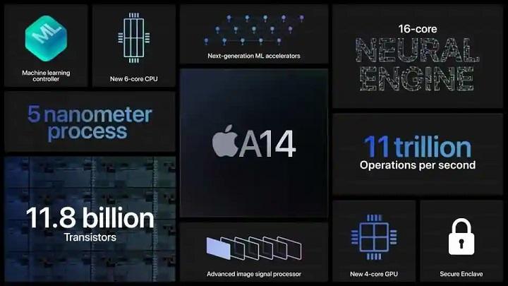 مشخصات پردازنده A14 Bionic
